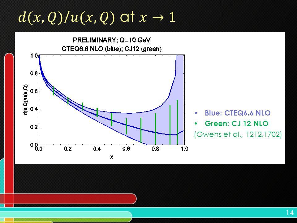 14 Blue: CTEQ6.6 NLO Green: CJ 12 NLO (Owens et al., 1212.1702)