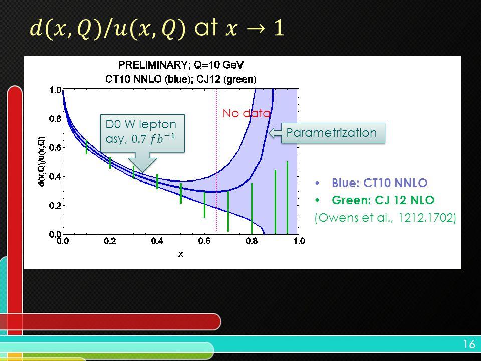 16 Blue: CT10 NNLO Green: CJ 12 NLO (Owens et al., 1212.1702) Parametrization No data