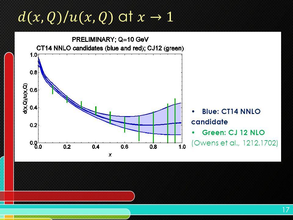 17 Blue: CT14 NNLO candidate Green: CJ 12 NLO (Owens et al., 1212.1702)