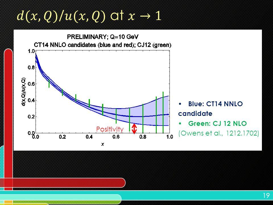 19 Positivity Blue: CT14 NNLO candidate Green: CJ 12 NLO (Owens et al., 1212.1702)
