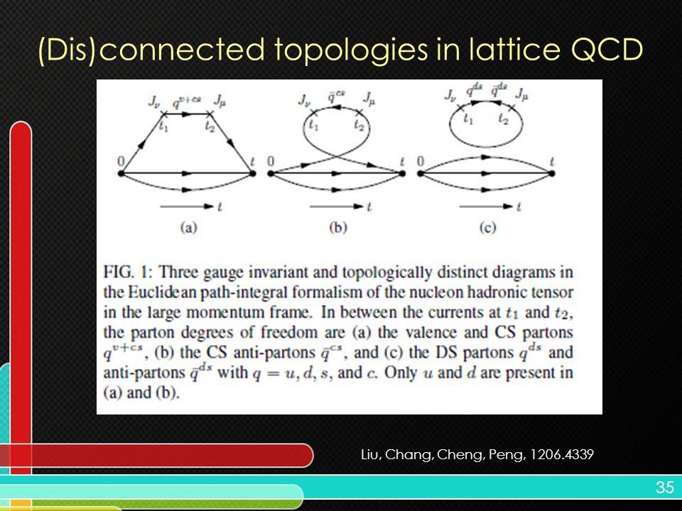 35 (Dis)connected topologies in lattice QCD Liu, Chang, Cheng, Peng, 1206.4339