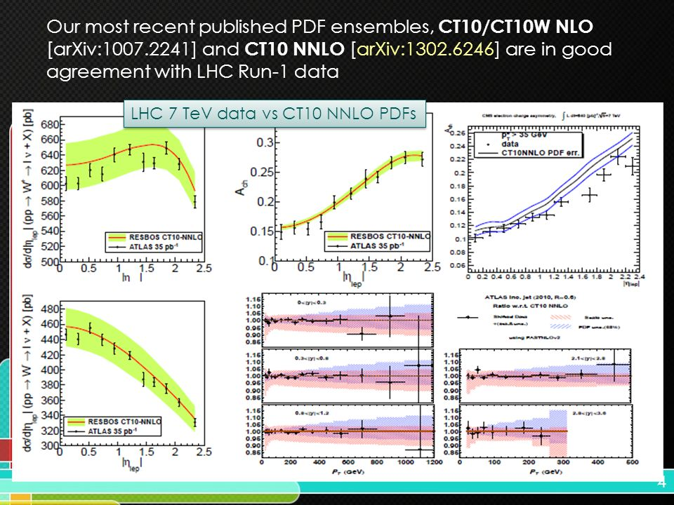 4 LHC 7 TeV data vs CT10 NNLO PDFs Our most recent published PDF ensembles, CT10/CT10W NLO [arXiv:1007.2241] and CT10 NNLO [arXiv:1302.6246] are in good agreement with LHC Run-1 data