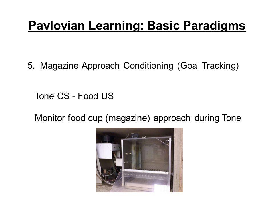Pavlovian Learning: Basic Paradigms 5. Magazine Approach Conditioning (Goal Tracking) Tone CS - Food US Monitor food cup (magazine) approach during To