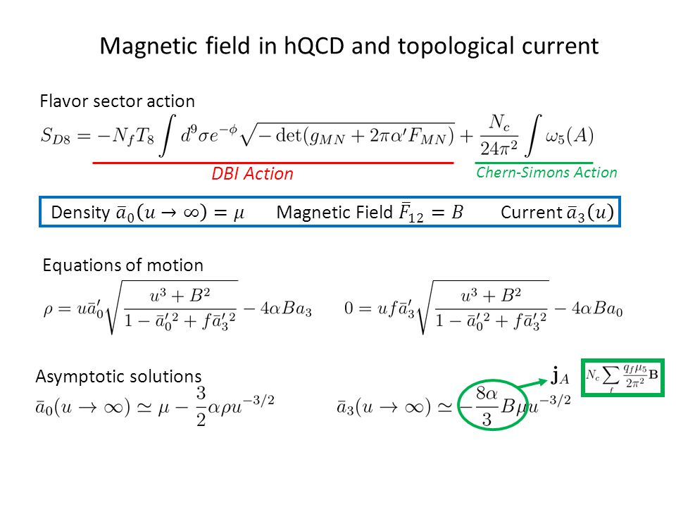 Magnetic field in hQCD and topological current DBI Action Chern-Simons Action Flavor sector action Equations of motion Asymptotic solutions