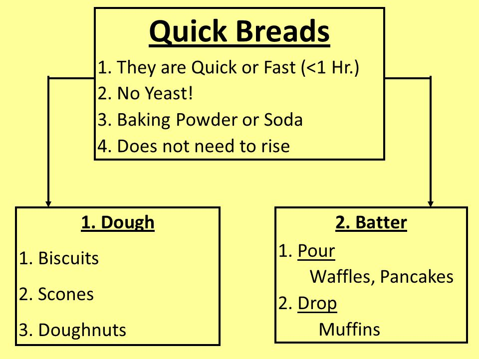 Quick Breads 1.They are Quick or Fast (<1 Hr.) 2.