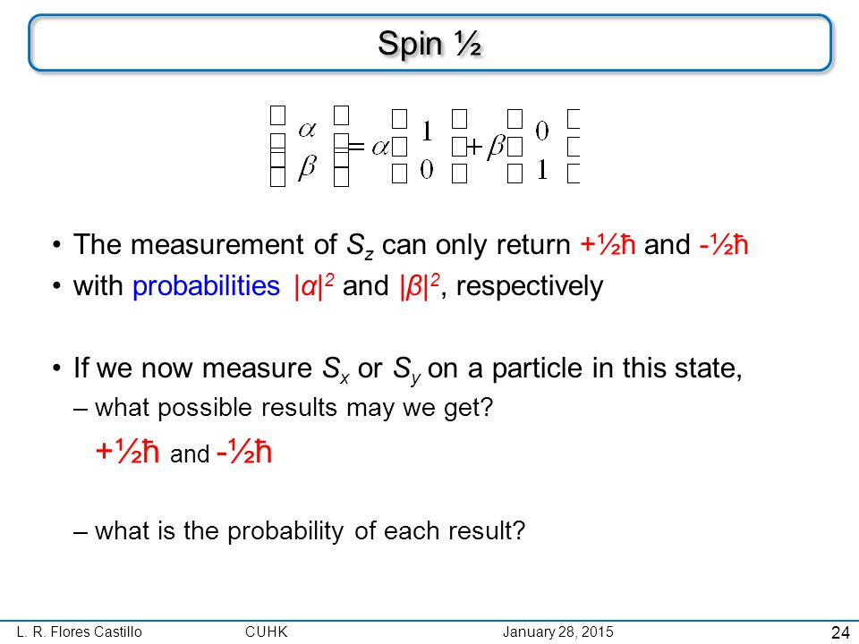 L. R. Flores CastilloCUHK January 28, 2015 Spin ½ The measurement of S z can only return +½ħ and -½ħ with probabilities |α| 2 and |β| 2, respectively