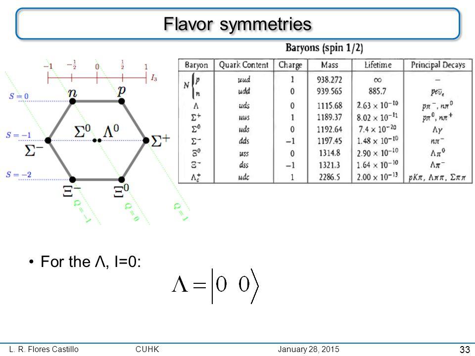 L. R. Flores CastilloCUHK January 28, 2015 Flavor symmetries For the Λ, I=0: 33