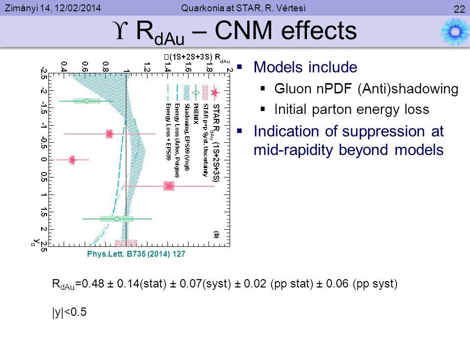 Zimányi 14, 12/02/2014Quarkonia at STAR, R. Vértesi 22  R dAu – CNM effects Phys.Lett.