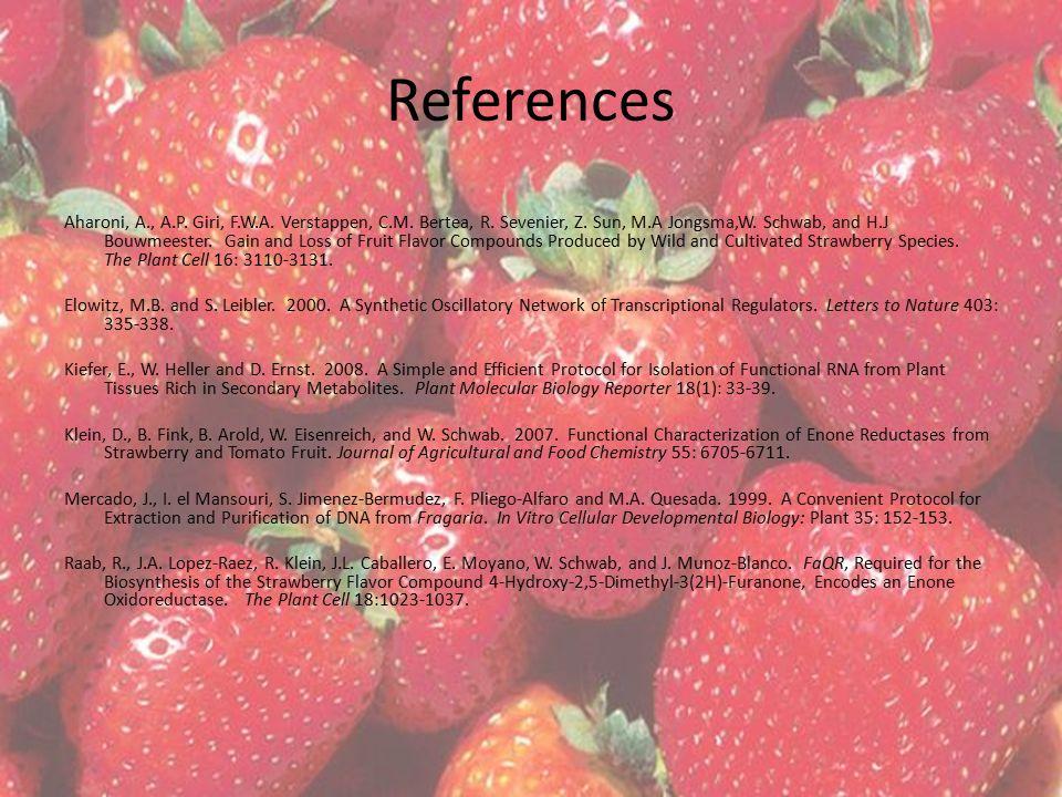 References Aharoni, A., A.P. Giri, F.W.A. Verstappen, C.M. Bertea, R. Sevenier, Z. Sun, M.A Jongsma,W. Schwab, and H.J Bouwmeester. Gain and Loss of F