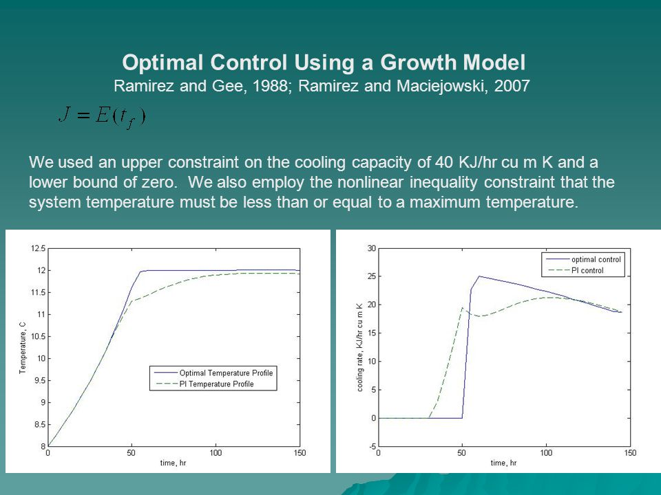Optimal Control Using a Growth Model Ramirez and Gee, 1988; Ramirez and Maciejowski, 2007 We used an upper constraint on the cooling capacity of 40 KJ