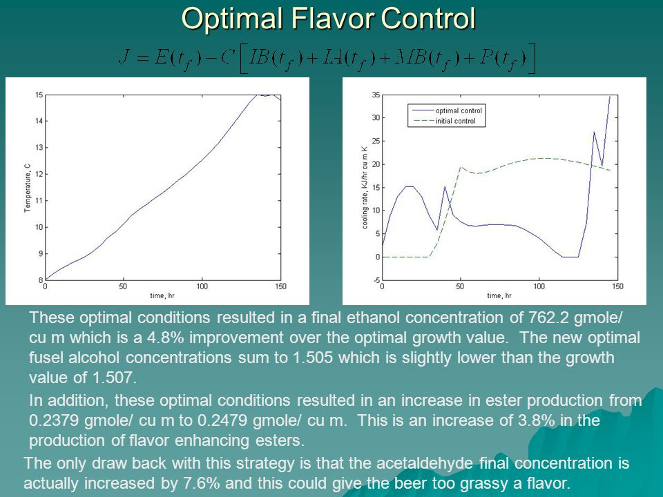 Optimal Flavor Control These optimal conditions resulted in a final ethanol concentration of 762.2 gmole/ cu m which is a 4.8% improvement over the op
