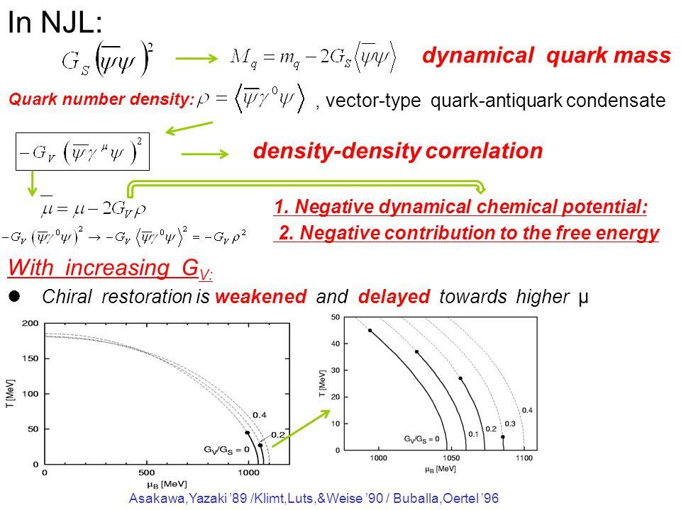Asakawa,Yazaki '89 /Klimt,Luts,&Weise '90 / Buballa,Oertel '96 Chiral restoration is weakened and delayed towards higher μ With increasing G V: density-density correlation Quark number density: 1.