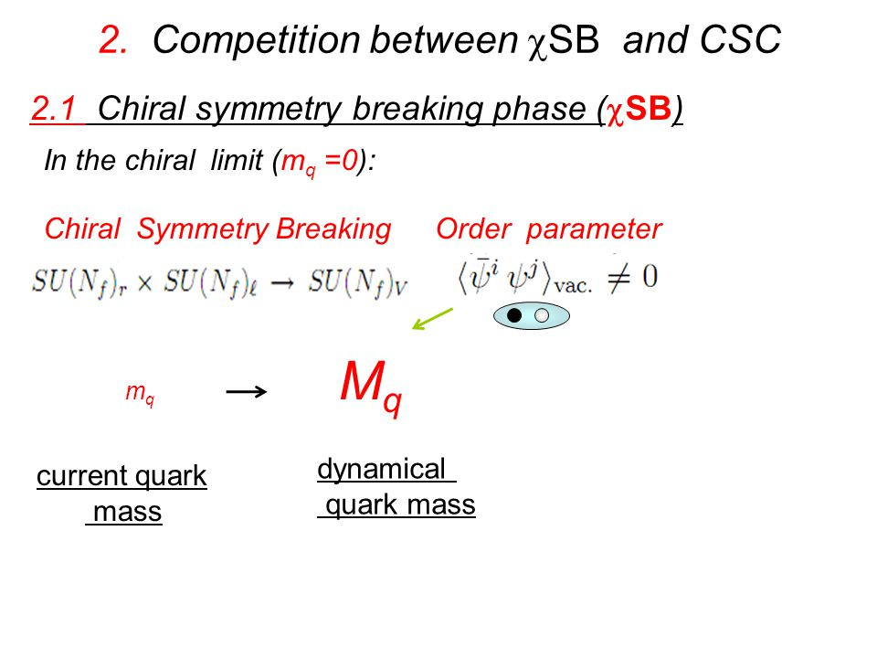  Order parameterChiral Symmetry Breaking 2. Competition between  SB and CSC 2.1 Chiral symmetry breaking phase (  SB) In the chiral limit (m q =0):