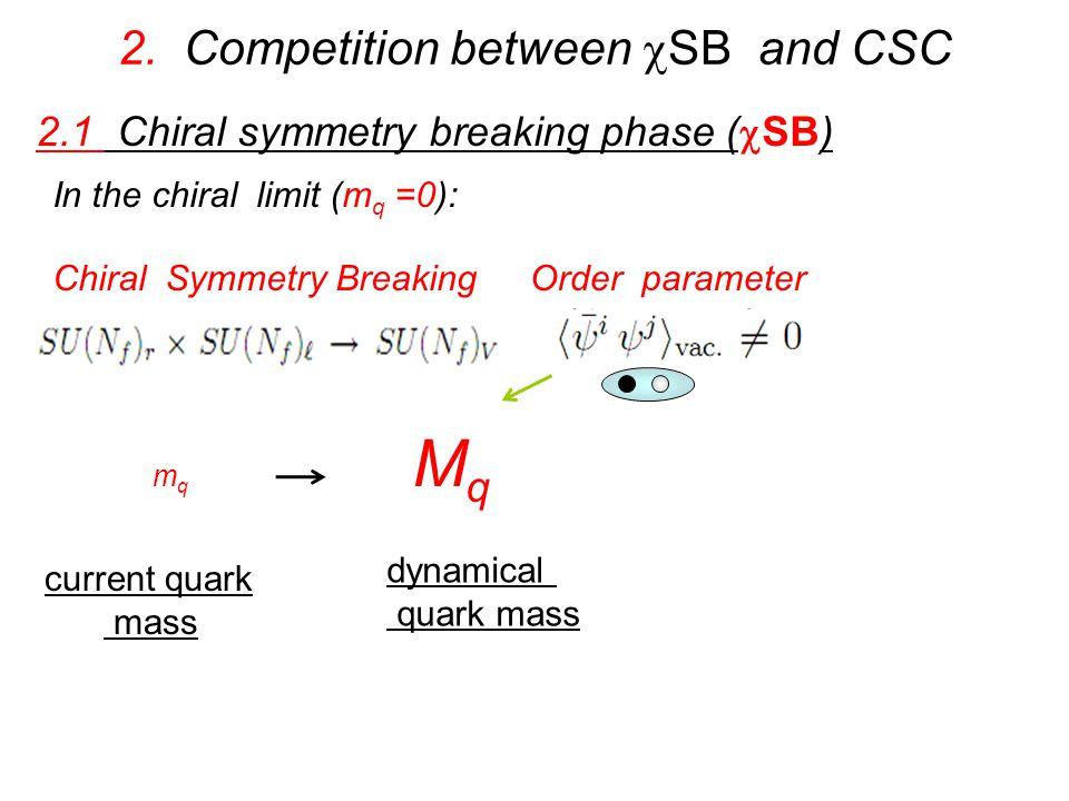  Order parameterChiral Symmetry Breaking 2.
