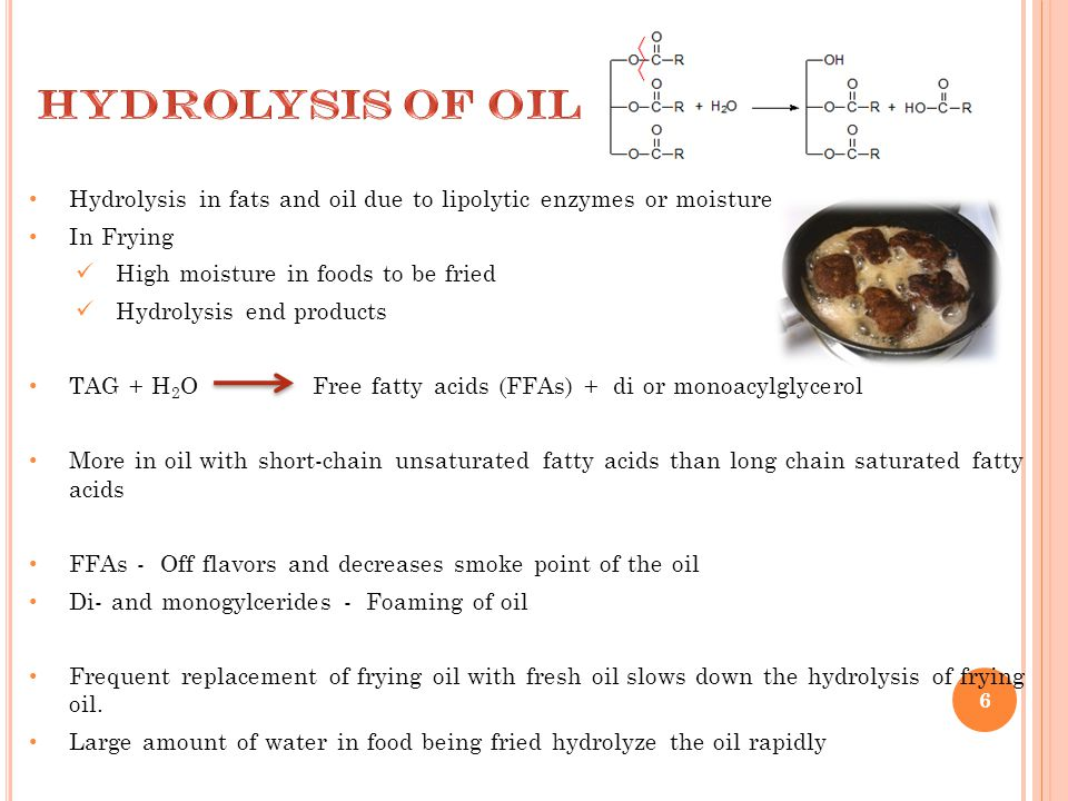 Hydrolysis in fats and oil due to lipolytic enzymes or moisture In Frying High moisture in foods to be fried Hydrolysis end products TAG + H 2 O Free