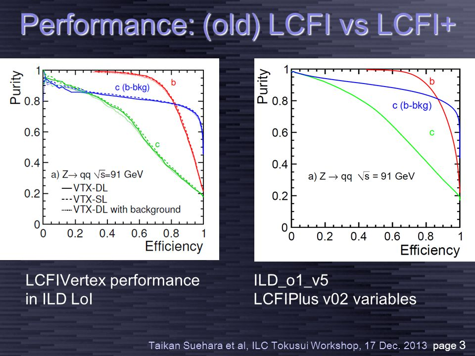 Taikan Suehara et al, ILC Tokusui Workshop, 17 Dec. 2013 page 3 Performance: (old) LCFI vs LCFI+ ILD_o1_v5 LCFIPlus v02 variables LCFIVertex performan