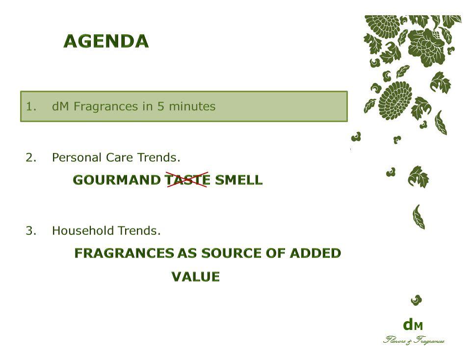 d M Flavors & Fragrances