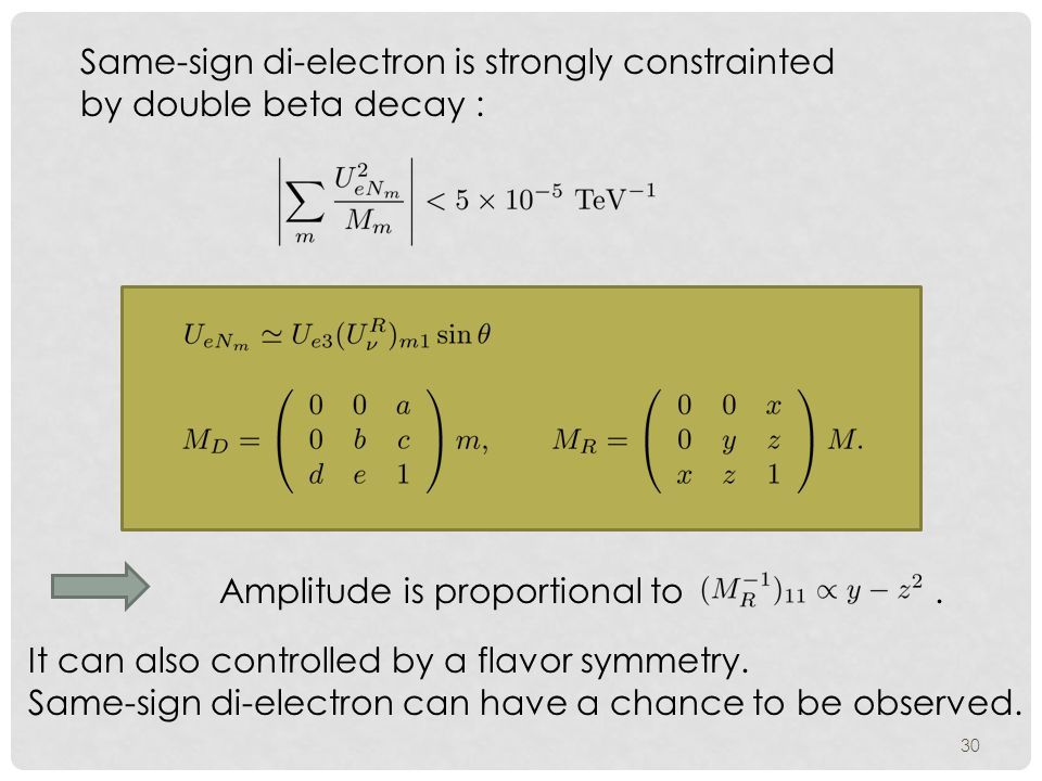 30 Same-sign di-electron is strongly constrainted by double beta decay : Amplitude is proportional to.