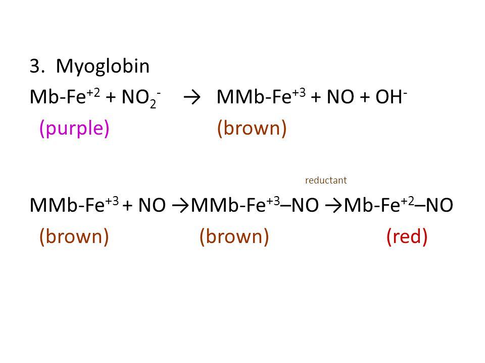 3. Myoglobin Mb-Fe +2 + NO 2 - → MMb-Fe +3 + NO + OH - (purple) (brown) reductant MMb-Fe +3 + NO →MMb-Fe +3 –NO →Mb-Fe +2 –NO (brown) (brown) (red)