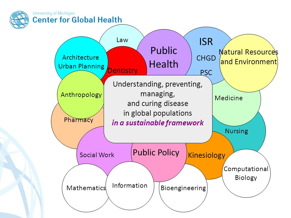 Mission: Science in the service of global health equity What is equity.