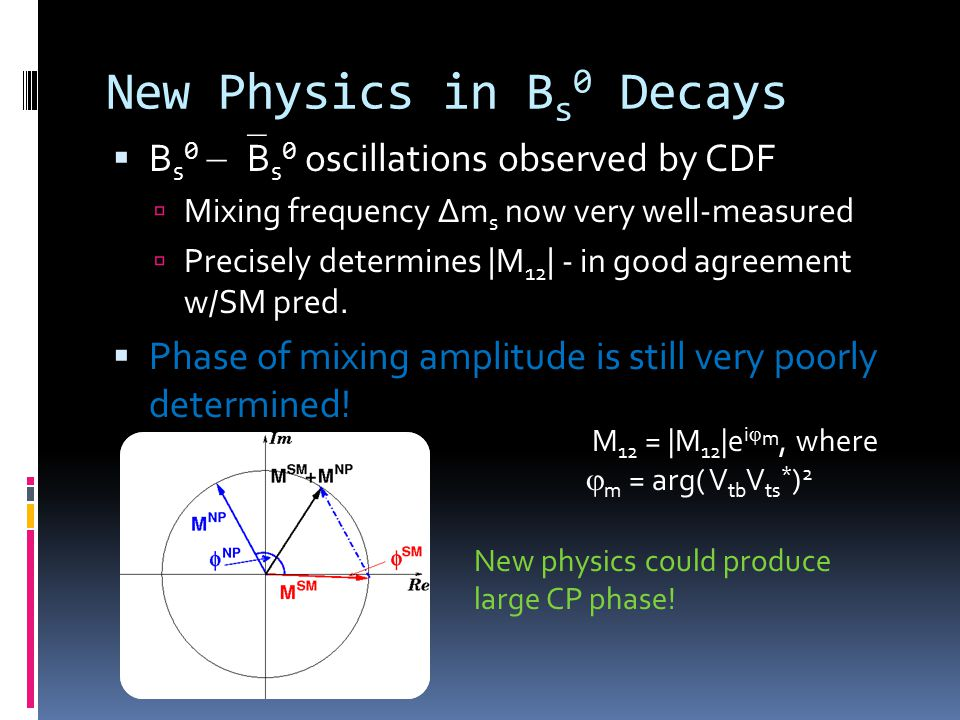 New Physics in B s 0 Decays  B s 0  B s 0 oscillations observed by CDF  Mixing frequency ∆m s now very well-measured  Precisely determines |M 12 | - in good agreement w/SM pred.