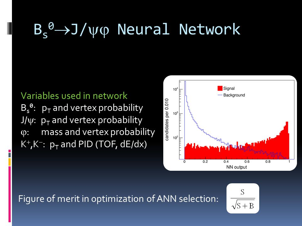 B s 0 J/ Neural Network Variables used in network B s 0 : p T and vertex probability J/  : p T and vertex probability  : mass and vertex probability K ,K  : p T and PID (TOF, dE/dx) Figure of merit in optimization of ANN selection:
