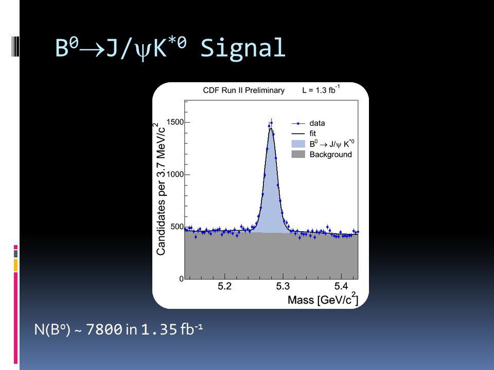 B 0 J/K *0 Signal N(B 0 ) ~ 7800 in 1.35 fb -1