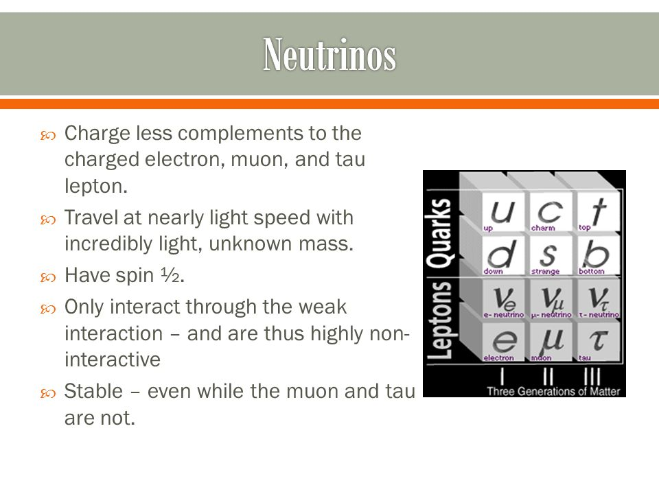  Charge less complements to the charged electron, muon, and tau lepton.