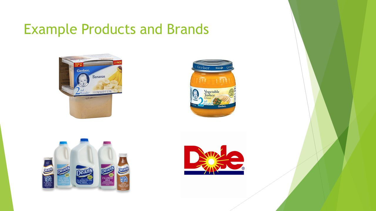 Example Products and Brands