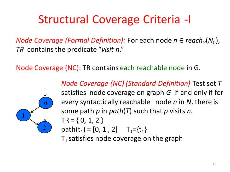 16 1 2 0 Node Coverage (Formal Definition): For each node n ∈ reach G (N 0 ), TR contains the predicate visit n. Node Coverage (NC): TR contains each reachable node in G.