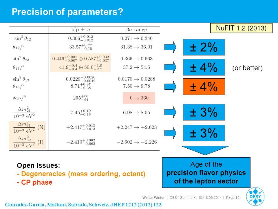 Walter Winter | DESY Seminar 2 | 10./18.06.2014 | Page 19 Precision of parameters? Gonzalez-Garcia, Maltoni, Salvado, Schwetz, JHEP 1212 (2012) 123 ±