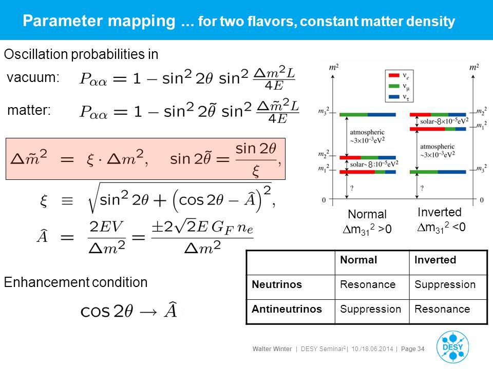 Walter Winter | DESY Seminar 2 | 10./18.06.2014 | Page 34 Parameter mapping … for two flavors, constant matter density > Oscillation probabilities in