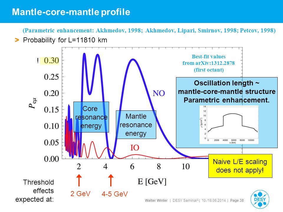 Walter Winter | DESY Seminar 2 | 10./18.06.2014 | Page 38 Mantle-core-mantle profile > Probability for L=11810 km (Parametric enhancement: Akhmedov, 1