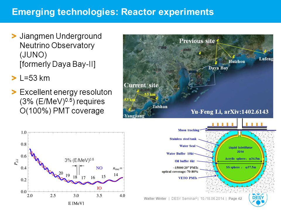 Walter Winter | DESY Seminar 2 | 10./18.06.2014 | Page 42 Emerging technologies: Reactor experiments > Jiangmen Underground Neutrino Observatory (JUNO
