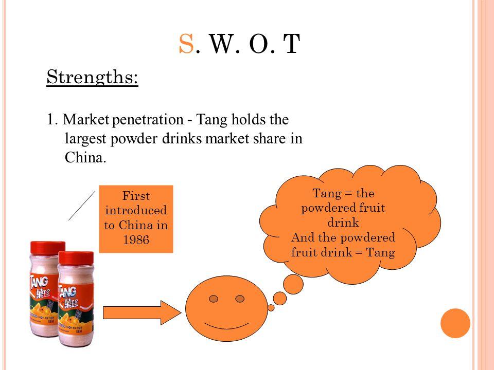 S. W. O. T Strengths: 1.