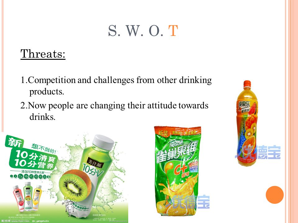 S. W. O. T Threats: 1.Competition and challenges from other drinking products.