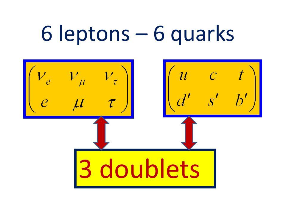 6 leptons – 6 quarks 3 doublets