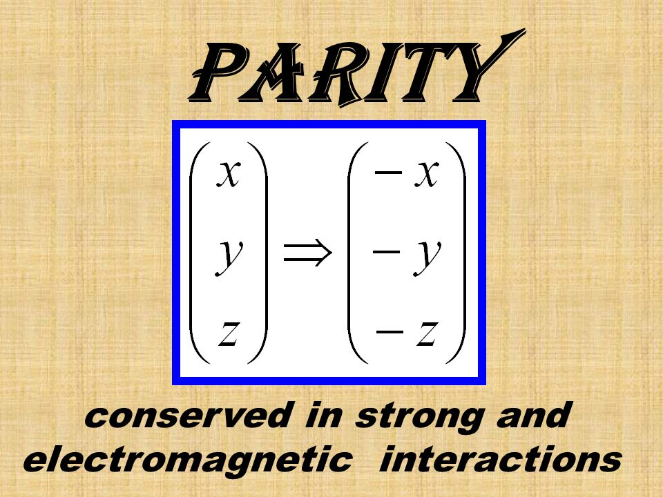 Parity conserved in strong and electromagnetic interactions