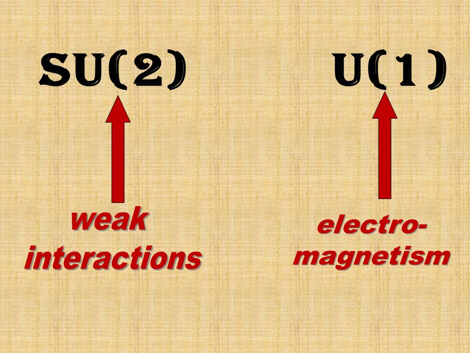 electro-magnetism