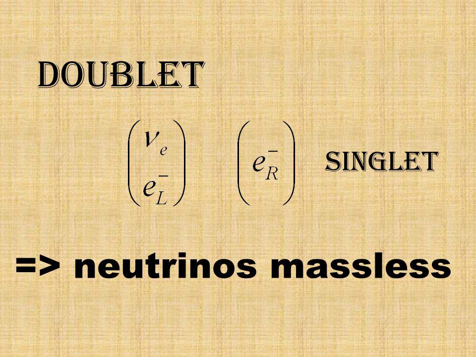 doublet singlet => neutrinos massless
