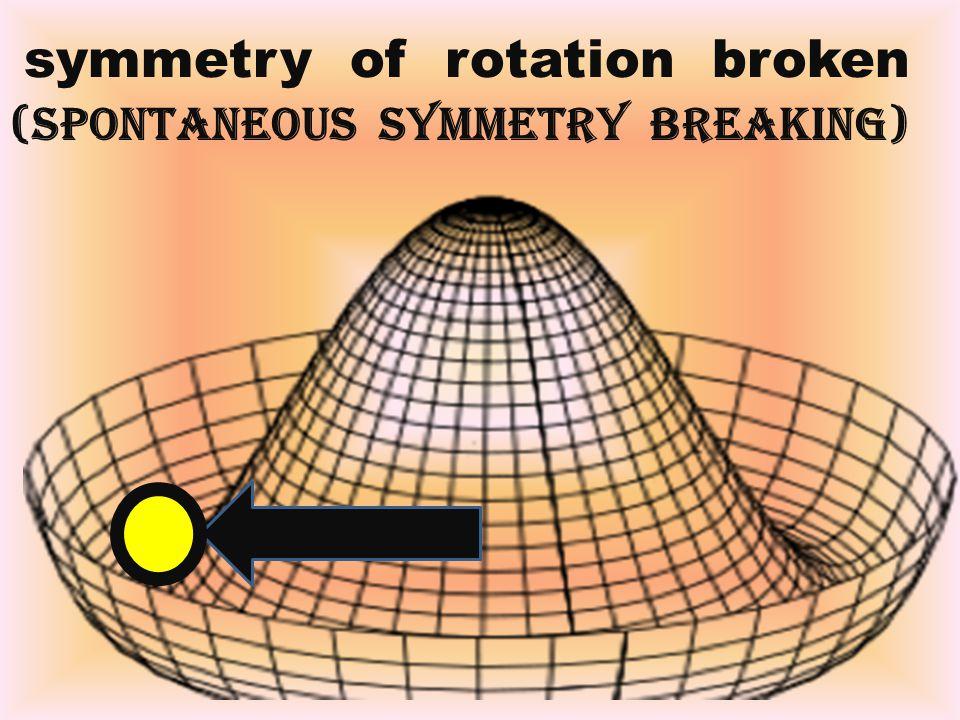 symmetry of rotation broken (spontaneous symmetry breaking)