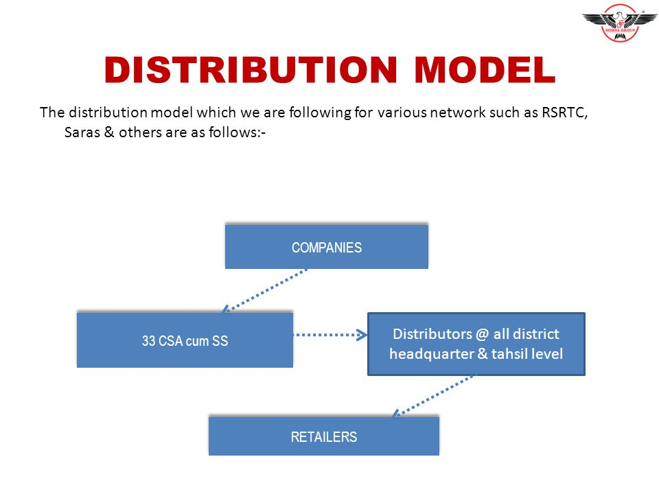 DISTRIBUTION MODEL The distribution model which we are following for various network such as RSRTC, Saras & others are as follows:- COMPANIES 33 CSA cum SS RETAILERS Distributors @ all district headquarter & tahsil level