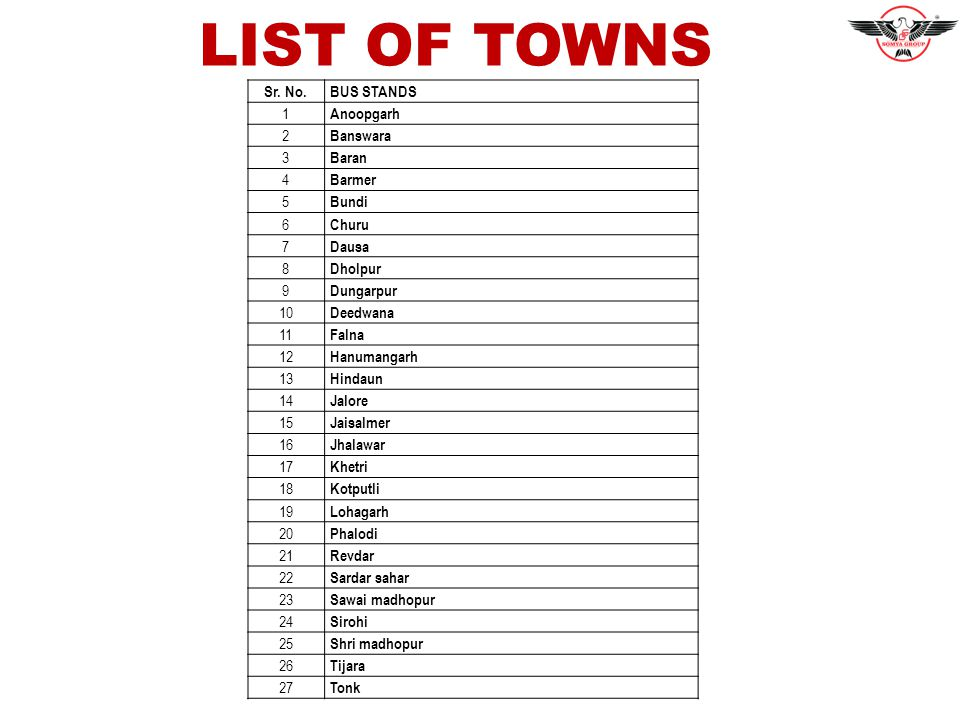 LIST OF TOWNS Sr.
