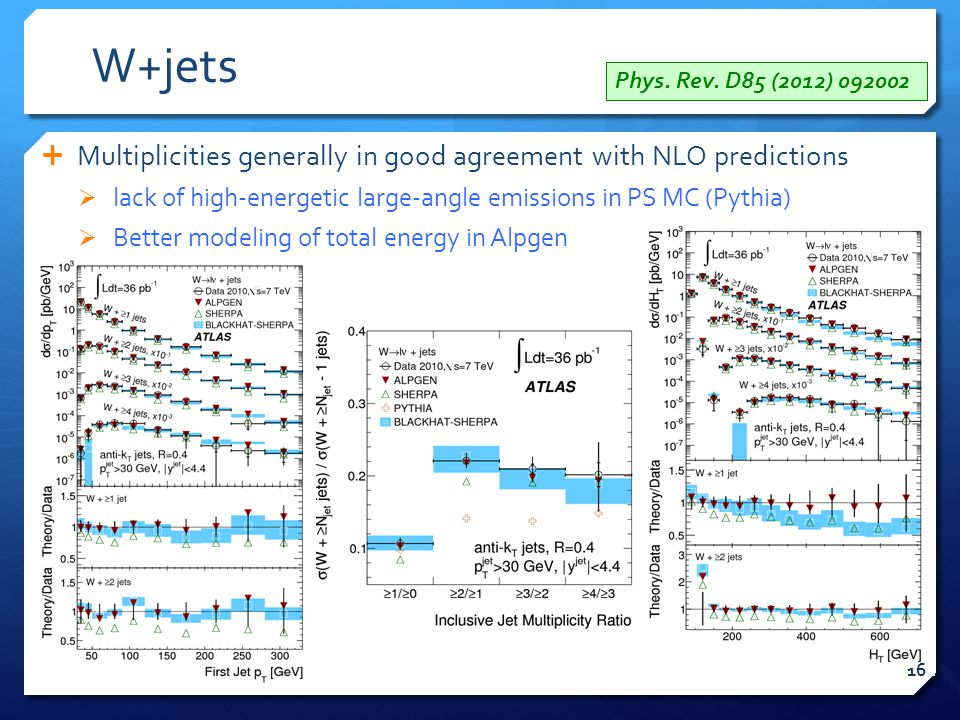 W+jets  Multiplicities generally in good agreement with NLO predictions  lack of high-energetic large-angle emissions in PS MC (Pythia)  Better modeling of total energy in Alpgen Phys.
