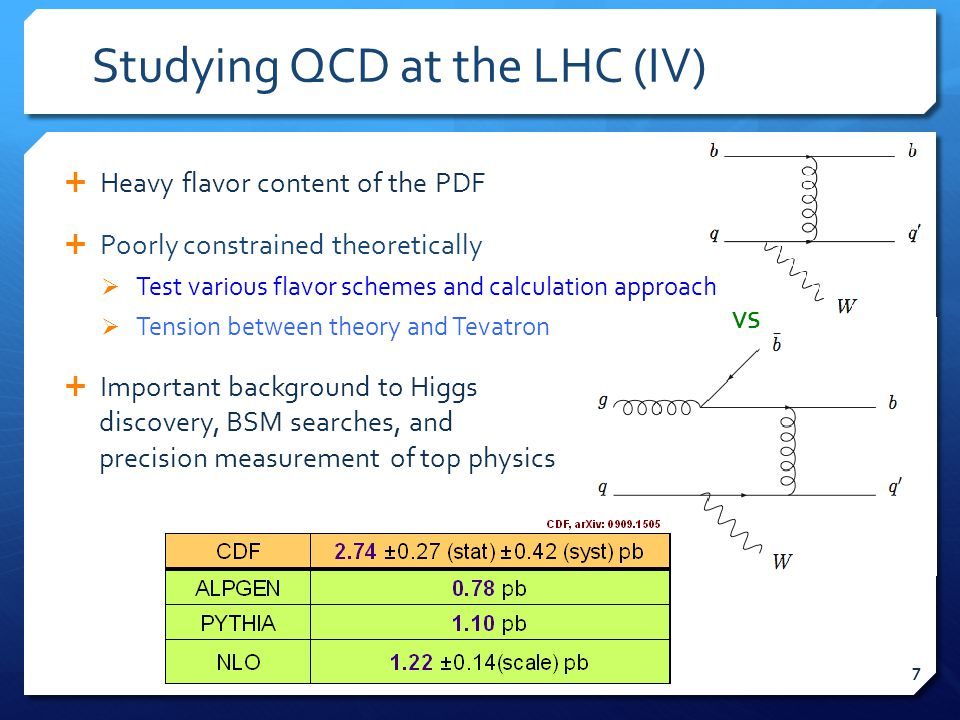 Studying QCD at the LHC (IV)  Heavy flavor content of the PDF  Poorly constrained theoretically  Test various flavor schemes and calculation approach  Tension between theory and Tevatron  Important background to Higgs discovery, BSM searches, and precision measurement of top physics VS 7