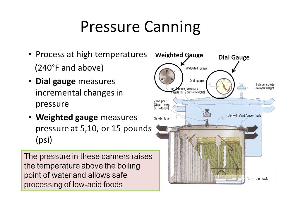 Pressure Canning Process at high temperatures (240°F and above) Dial gauge measures incremental changes in pressure Weighted gauge measures pressure a
