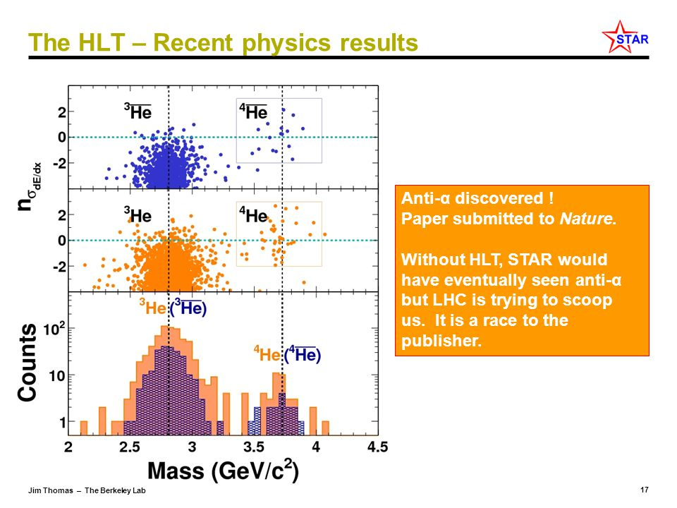 18 Jim Thomas – The Berkeley Lab The HLT – Recent progress on R & D Potential for new discoveries.