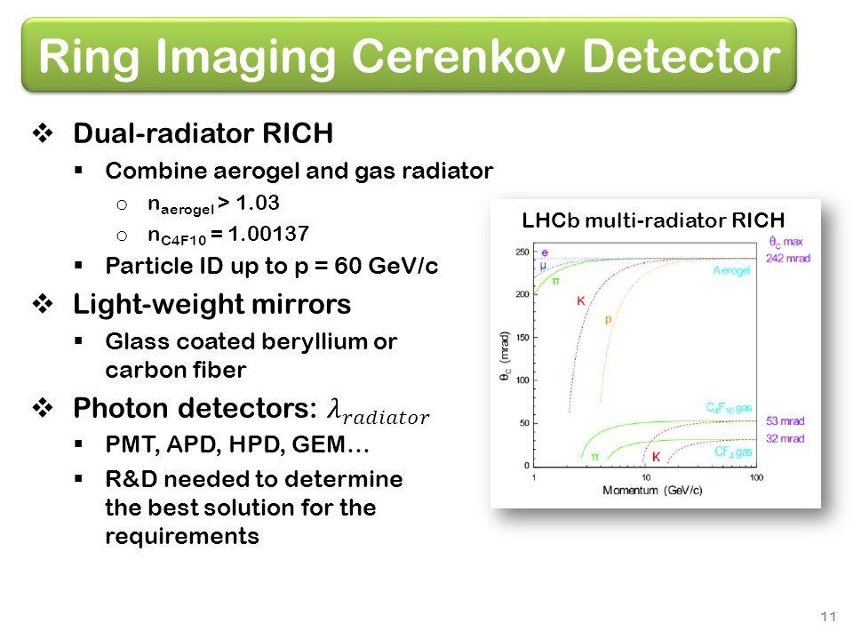 Ring Imaging Cerenkov Detector LHCb multi-radiator RICH 11