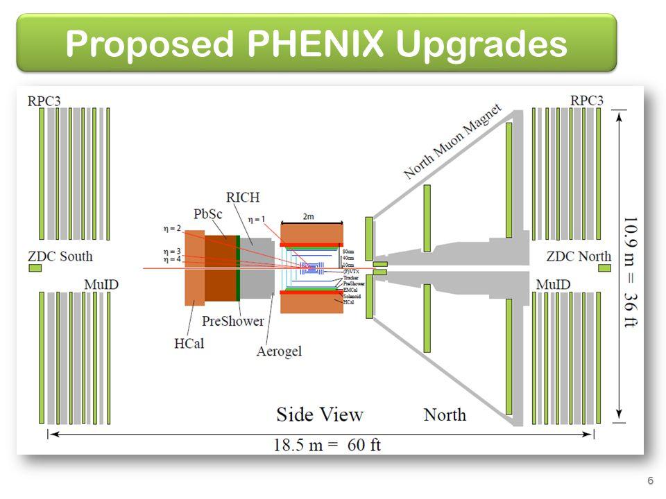 Proposed PHENIX Upgrades 6