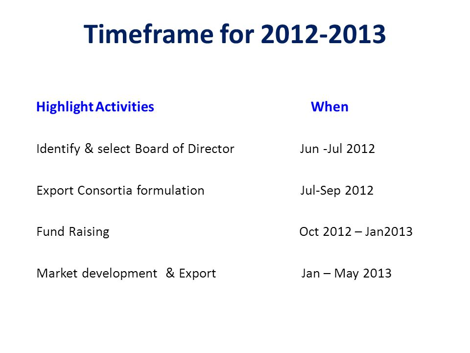 Timeframe for 2012-2013 Highlight Activities When Identify & select Board of Director Jun -Jul 2012 Export Consortia formulation Jul-Sep 2012 Fund Rai